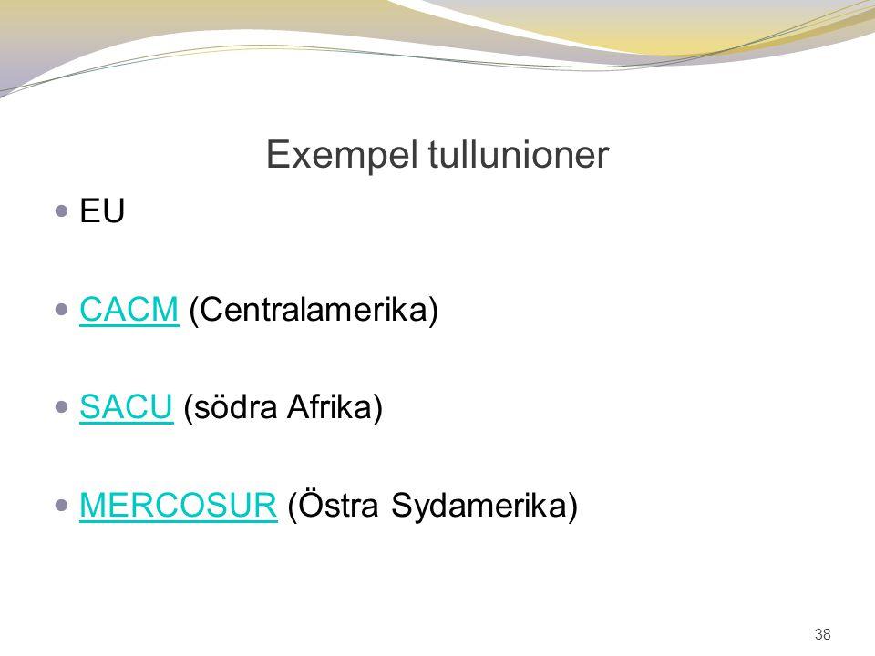 Exempel tullunioner EU CACM (Centralamerika) SACU (södra Afrika)