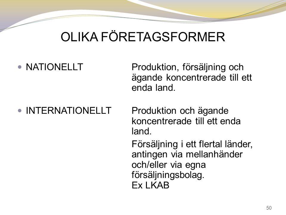OLIKA FÖRETAGSFORMER NATIONELLT Produktion, försäljning och ägande koncentrerade till ett enda land.