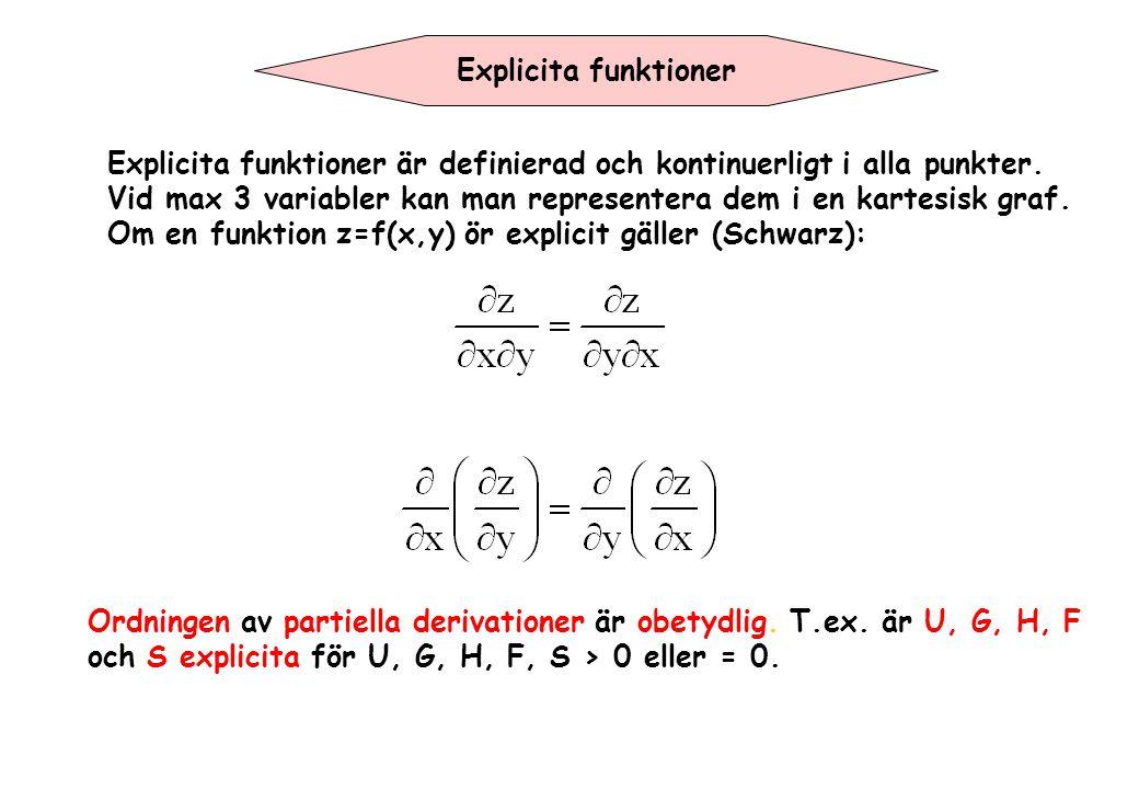 Explicita funktioner Explicita funktioner är definierad och kontinuerligt i alla punkter.