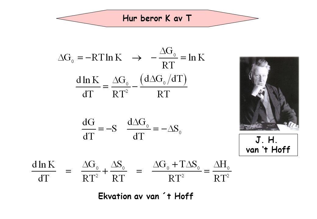 Hur beror K av T J. H. van 't Hoff Ekvation av van ´t Hoff