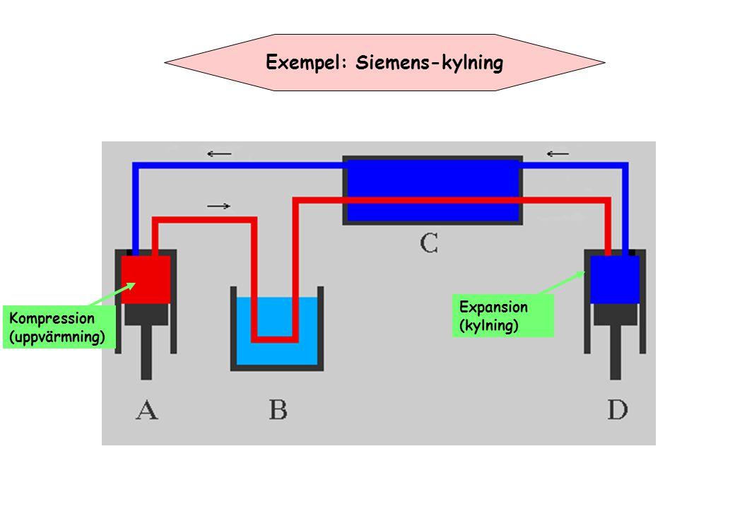 Exempel: Siemens-kylning