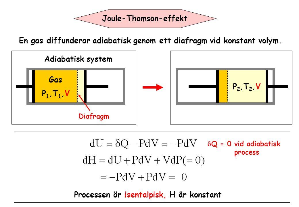 Joule-Thomson-effekt