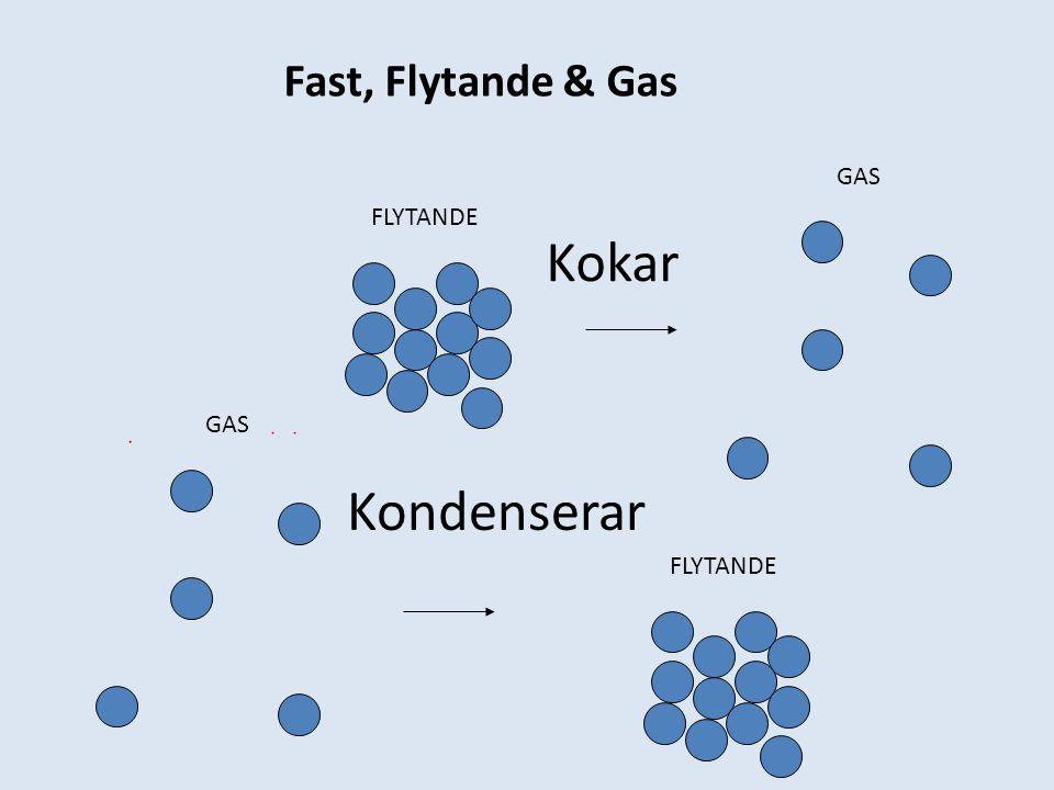 Fast, Flytande & Gas GAS FLYTANDE Kokar GAS Kondenserar FLYTANDE