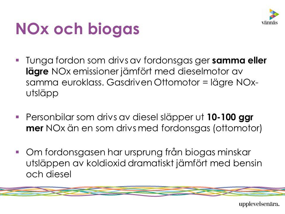 NOx och biogas