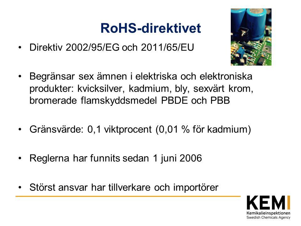 RoHS-direktivet Direktiv 2002/95/EG och 2011/65/EU