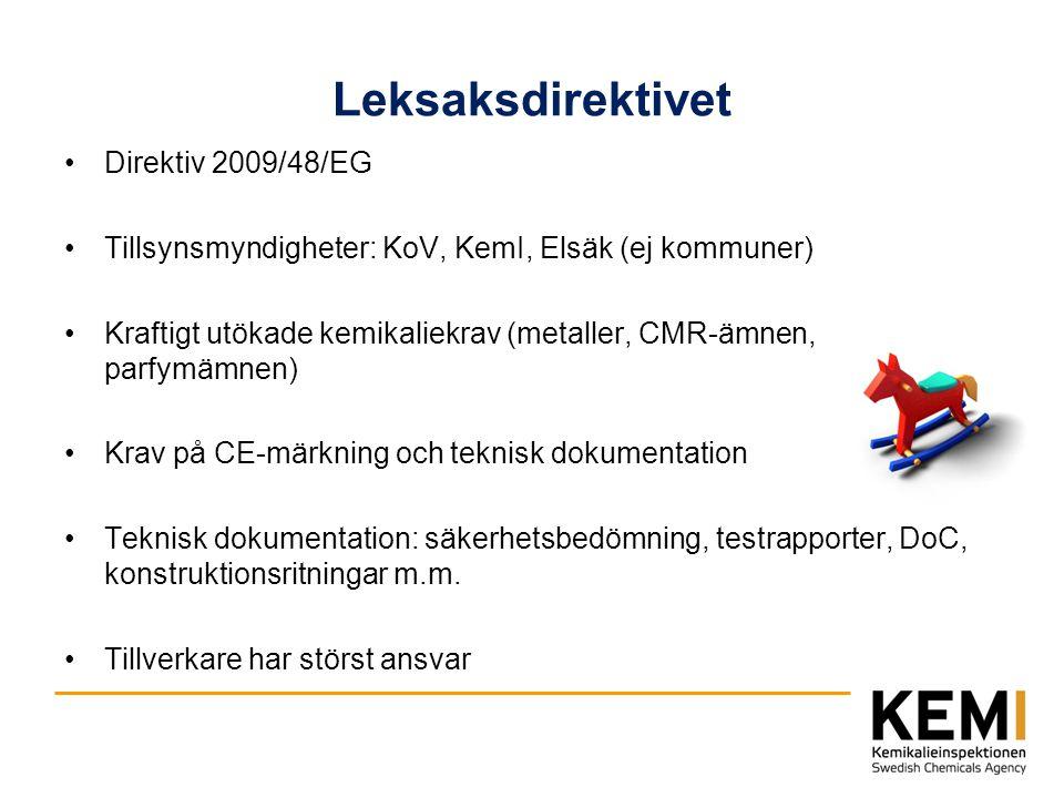 Leksaksdirektivet Direktiv 2009/48/EG