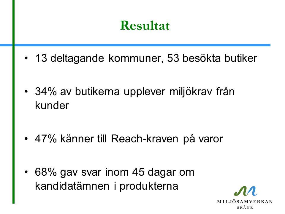 Resultat 13 deltagande kommuner, 53 besökta butiker