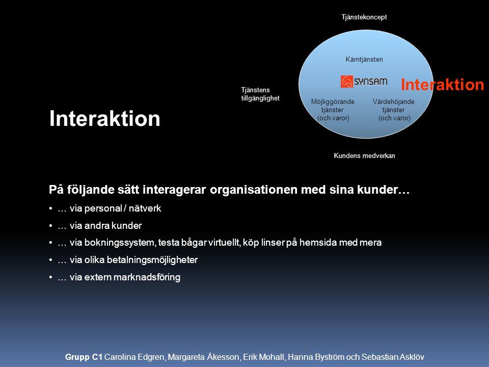 Interaktion Interaktion