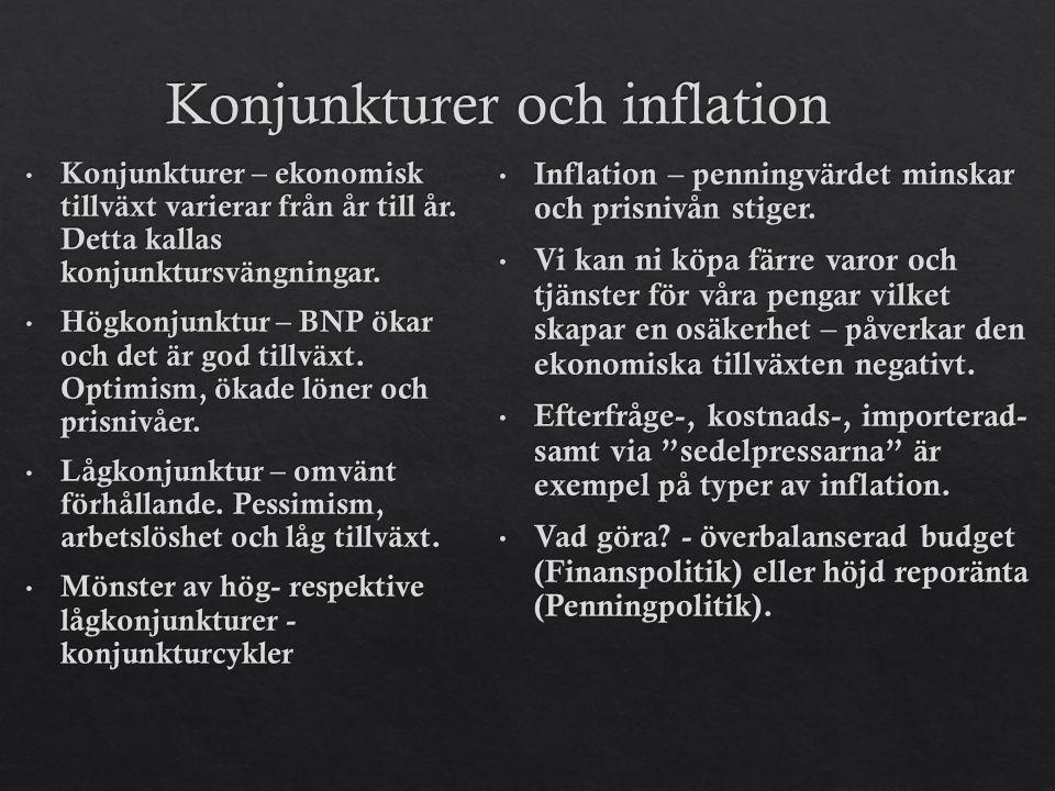 Konjunkturer och inflation