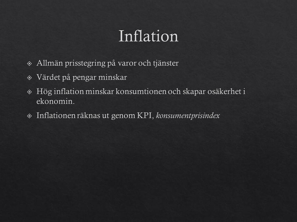 Inflation Allmän prisstegring på varor och tjänster