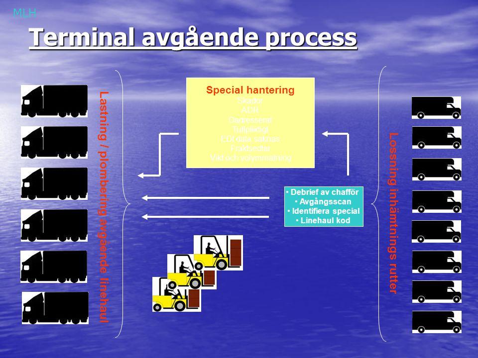Terminal avgående process