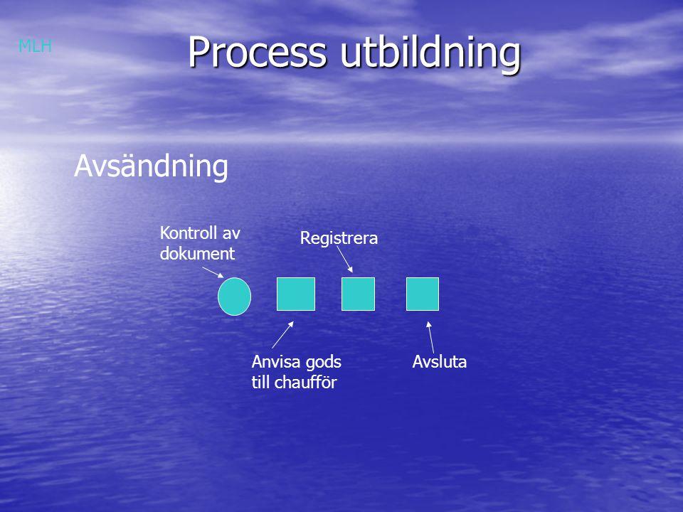 Process utbildning Avsändning MLH Kontroll av dokument Registrera