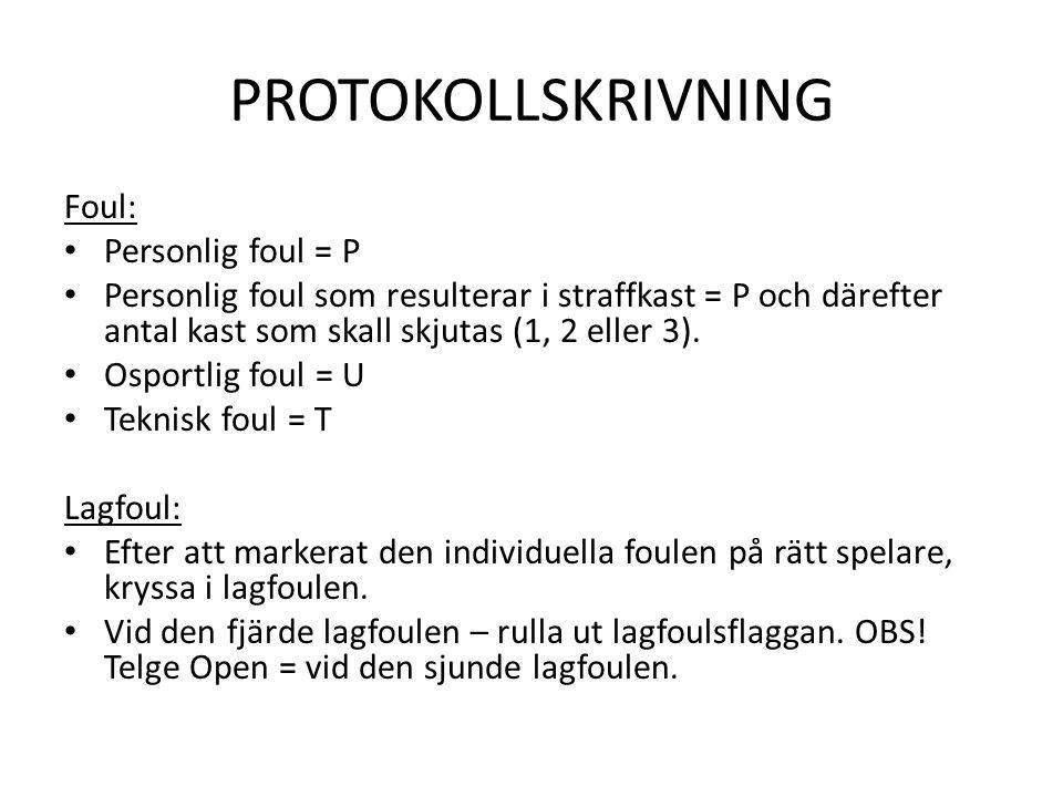 PROTOKOLLSKRIVNING Foul: Personlig foul = P