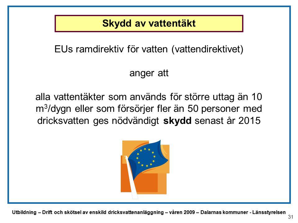 EUs ramdirektiv för vatten (vattendirektivet)