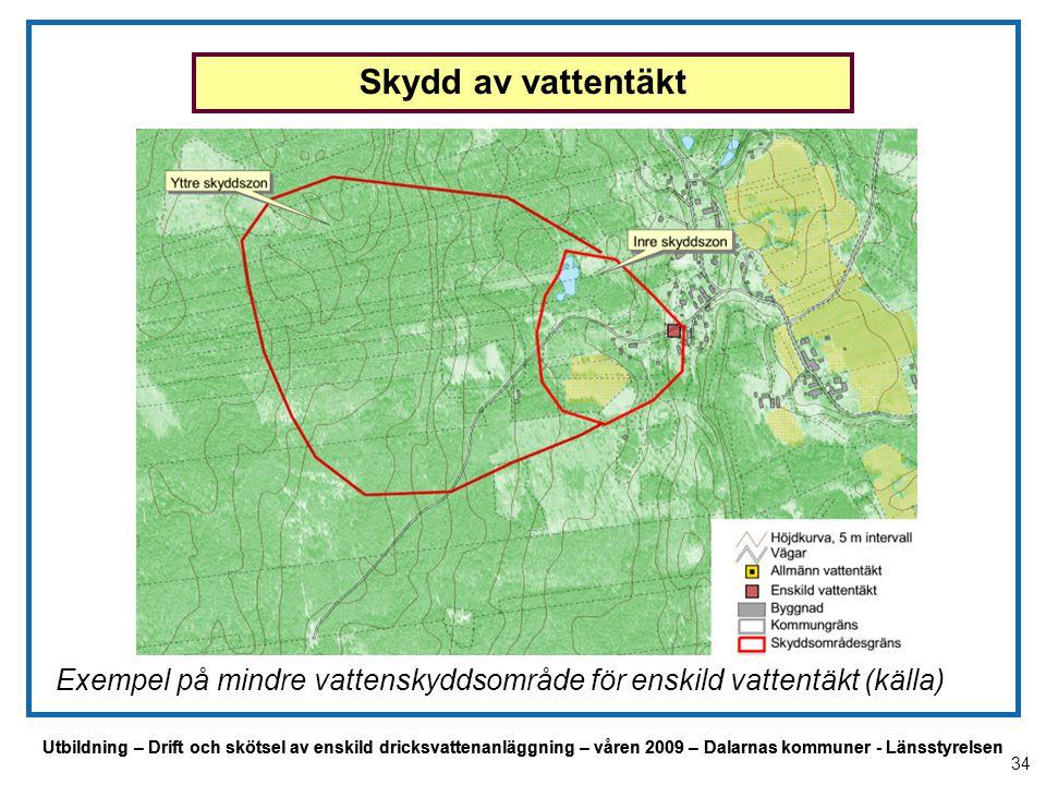 Skydd av vattentäkt Exempel på mindre vattenskyddsområde för enskild vattentäkt (källa)
