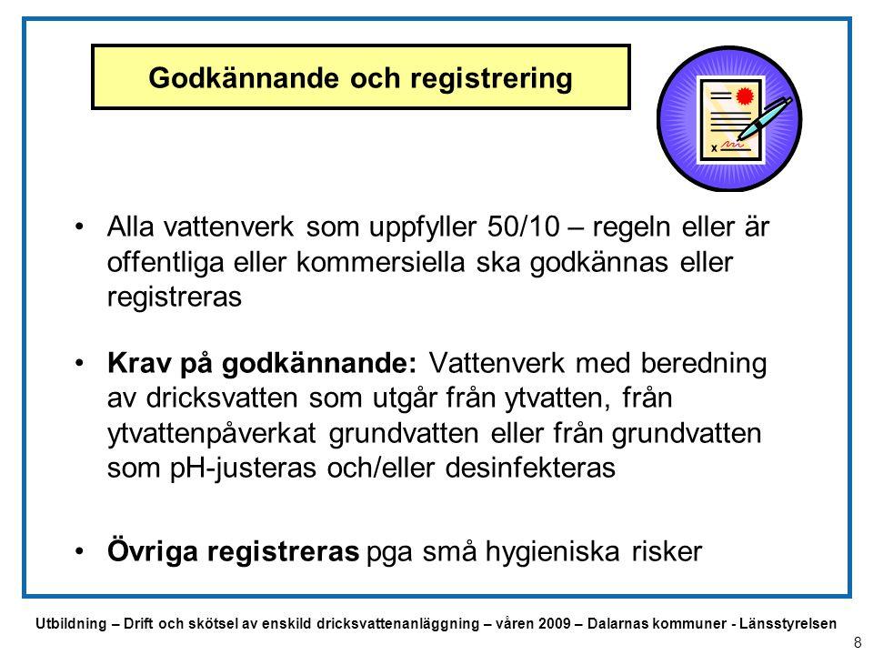 Godkännande och registrering