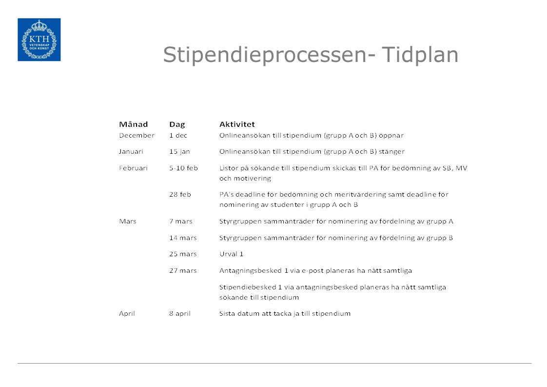 Stipendieprocessen- Tidplan