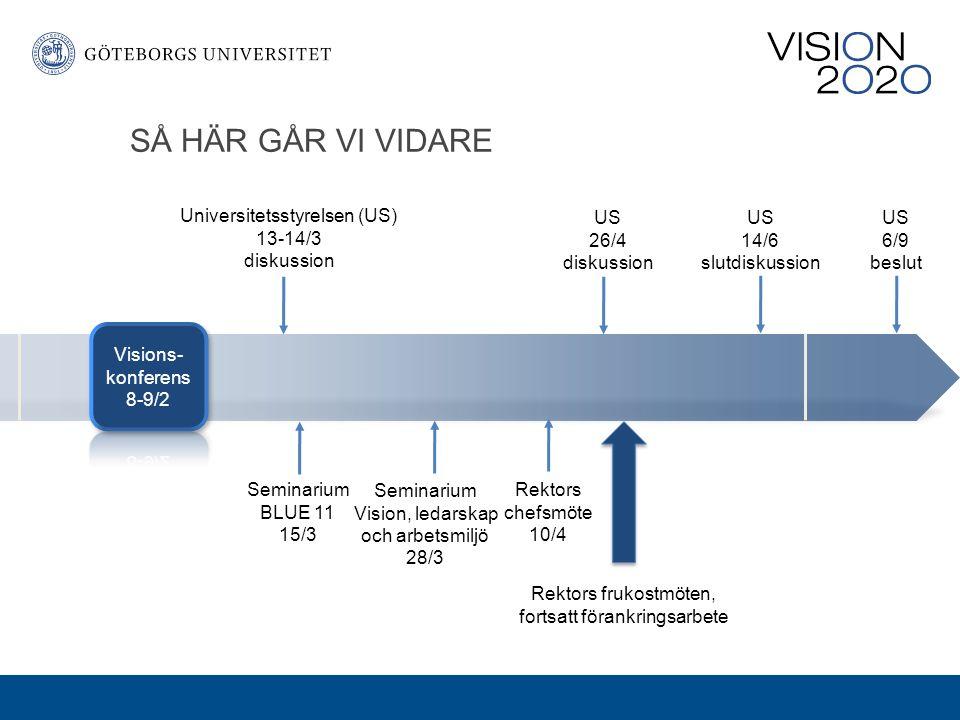 SÅ HÄR GÅR VI VIDARE Universitetsstyrelsen (US) 13-14/3 diskussion US