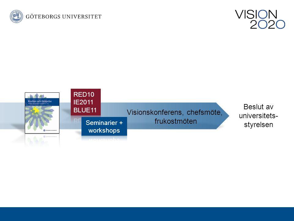 universitets- styrelsen Visionskonferens, chefsmöte, frukostmöten