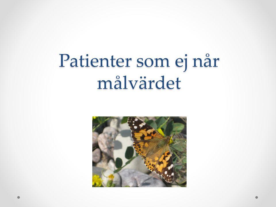 Patienter som ej når målvärdet