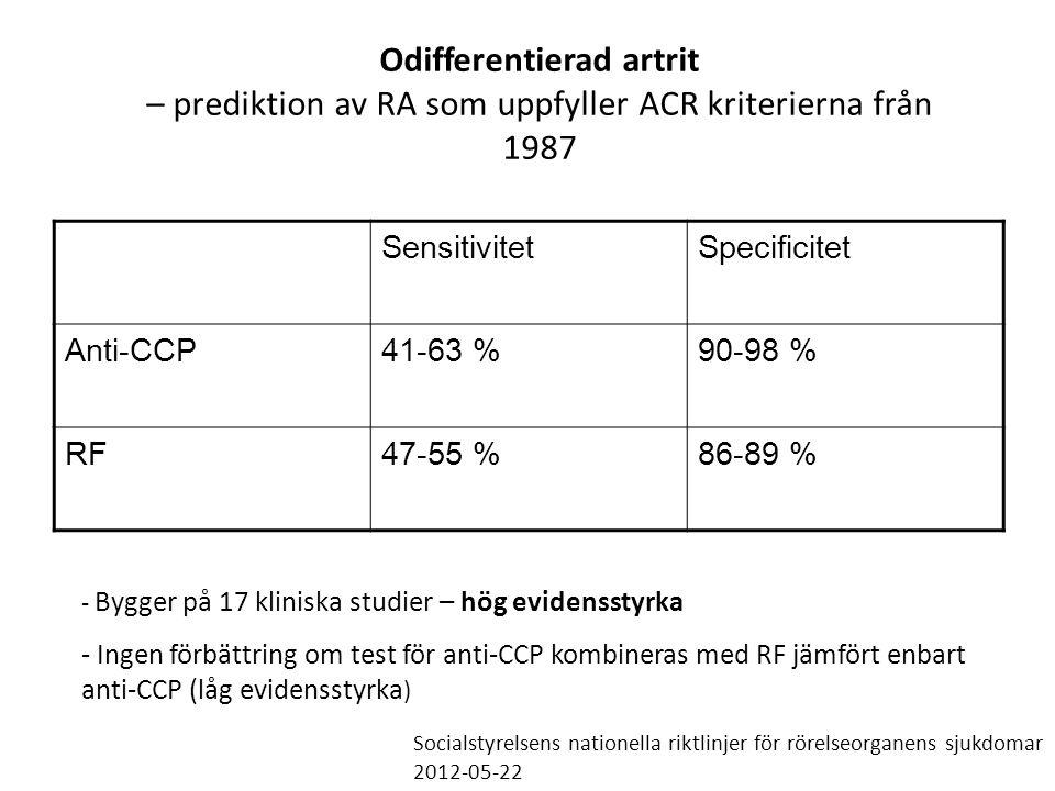 Odifferentierad artrit – prediktion av RA som uppfyller ACR kriterierna från 1987