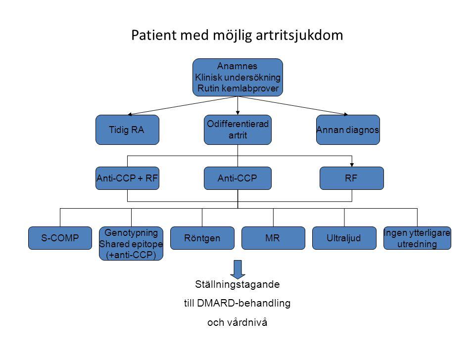 Patient med möjlig artritsjukdom