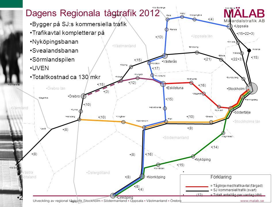 Dagens Regionala tågtrafik 2012