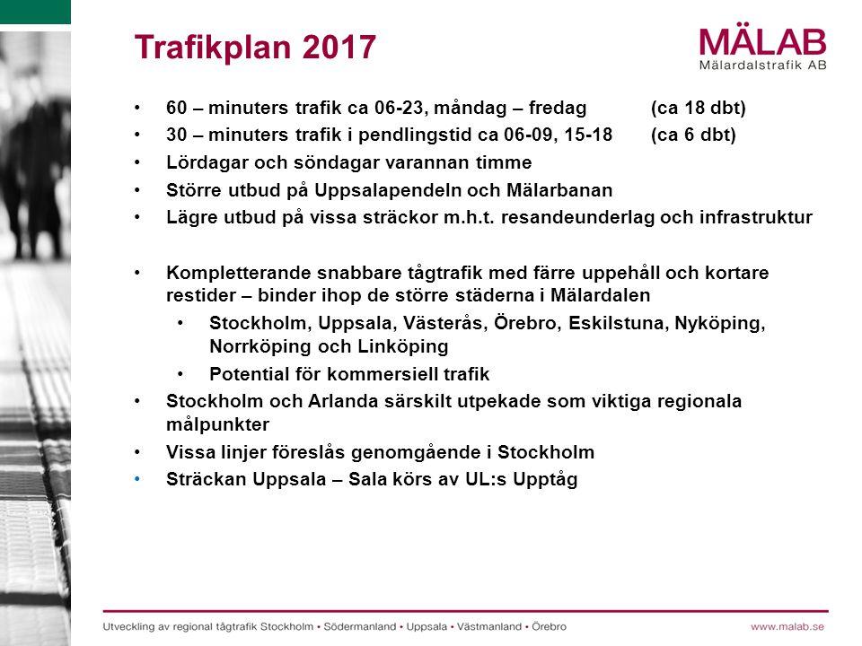 Trafikplan 2017 60 – minuters trafik ca 06-23, måndag – fredag (ca 18 dbt) 30 – minuters trafik i pendlingstid ca 06-09, 15-18 (ca 6 dbt)
