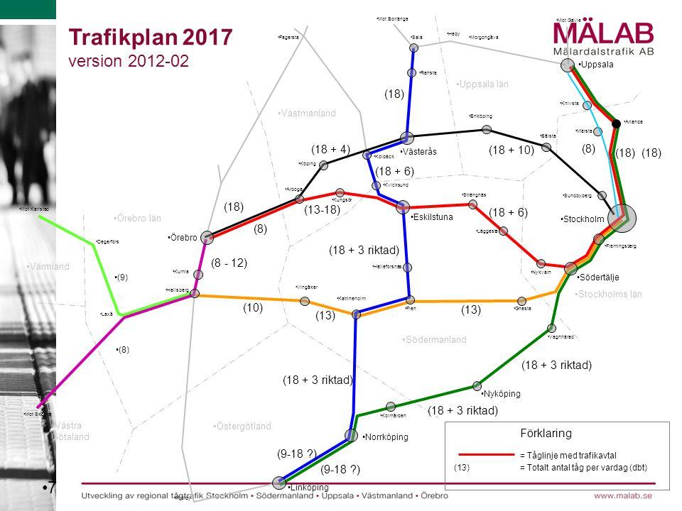 Trafikplan 2017 version 2012-02 7 (18) (18 + 4) (18 + 10) (8)