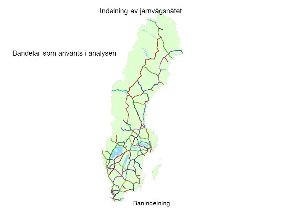 Indelning av järnvägsnätet