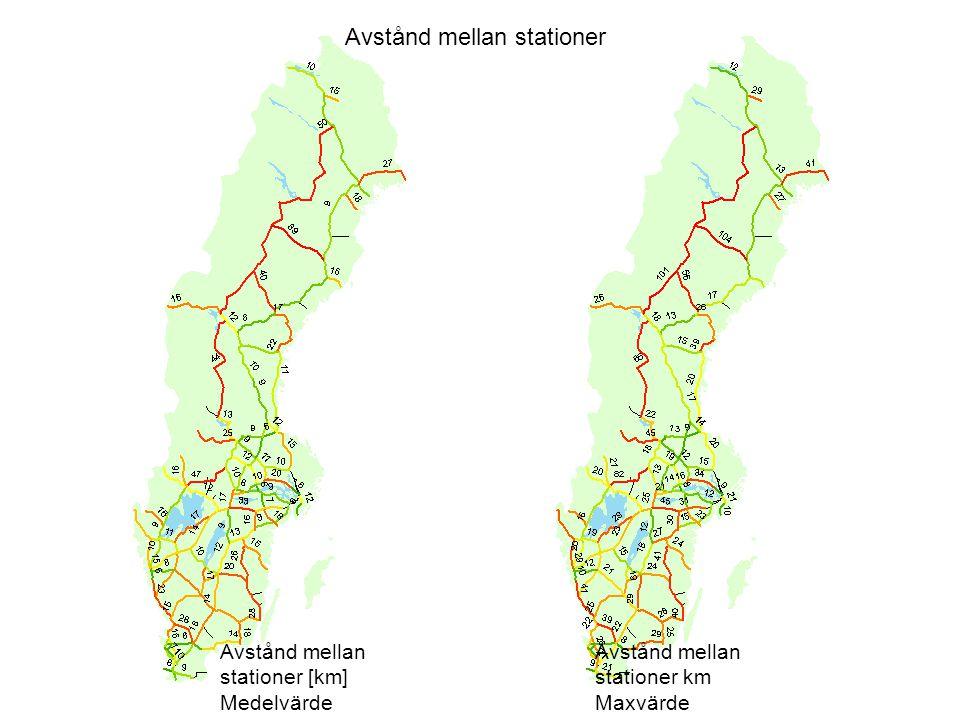 Avstånd mellan stationer