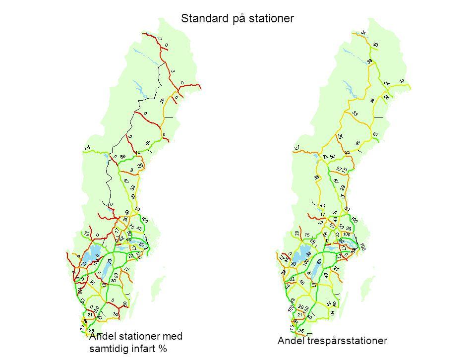 Standard på stationer Andel stationer med samtidig infart %