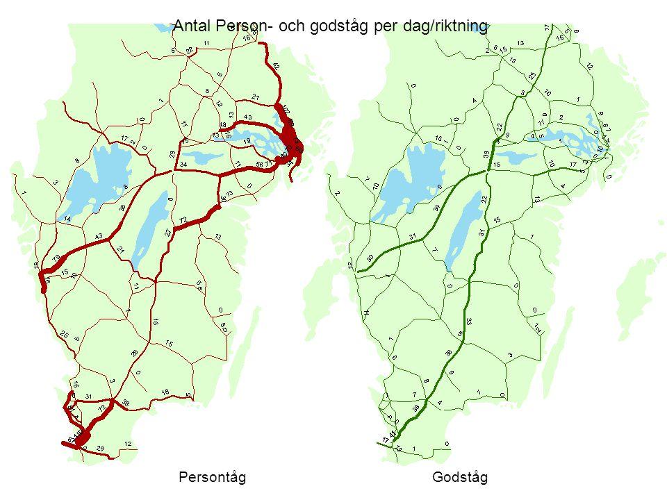 Antal Person- och godståg per dag/riktning