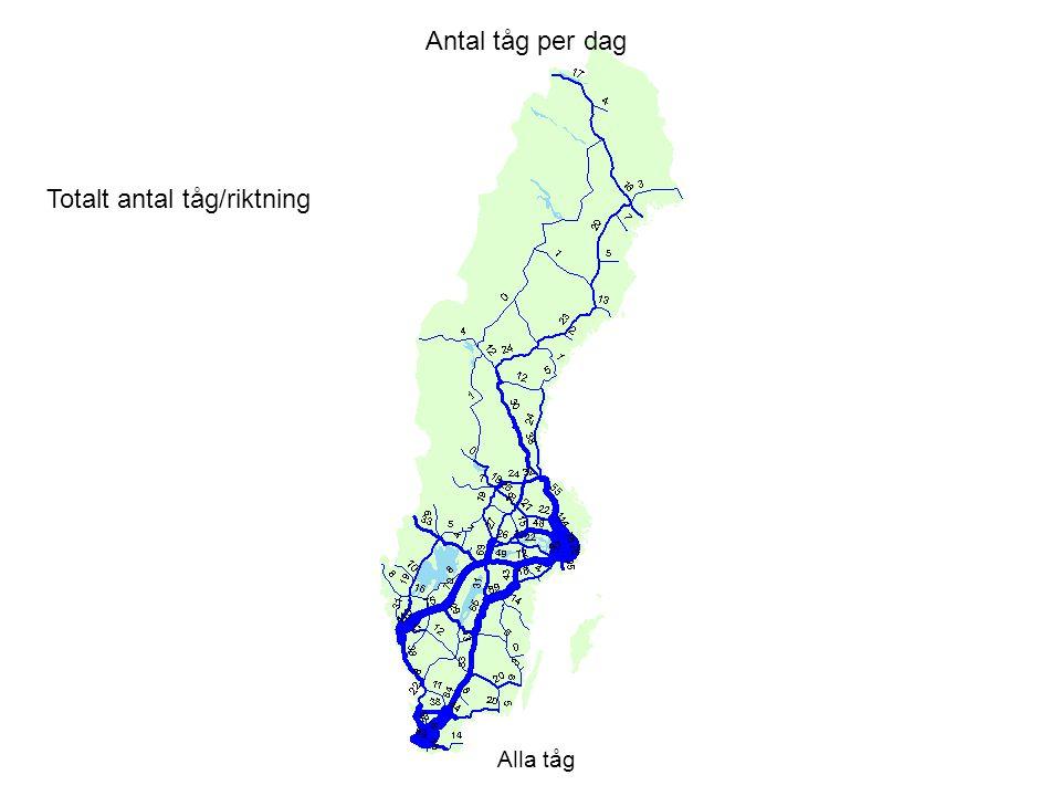 Totalt antal tåg/riktning