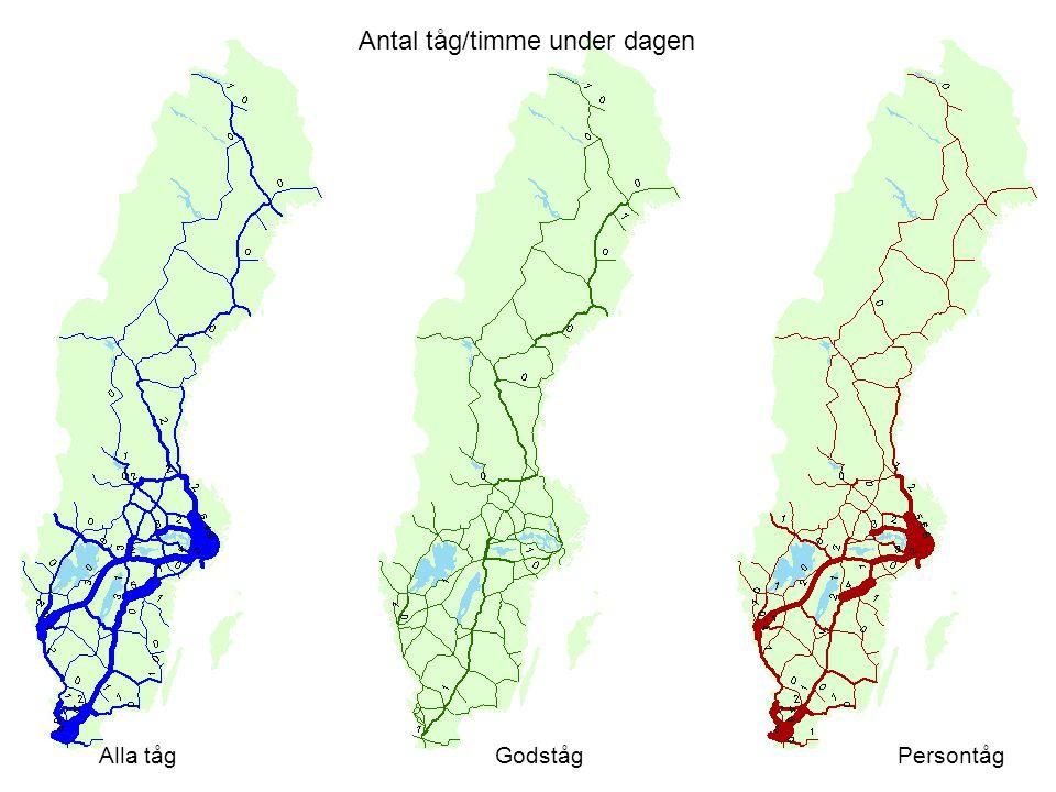 Antal tåg/timme under dagen