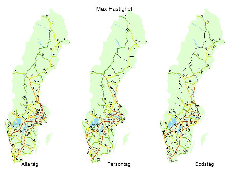 Max Hastighet Alla tåg Persontåg Godståg Variabler: