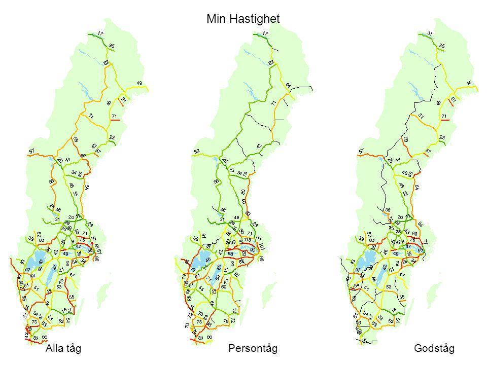 Min Hastighet Alla tåg Persontåg Godståg Variabler: