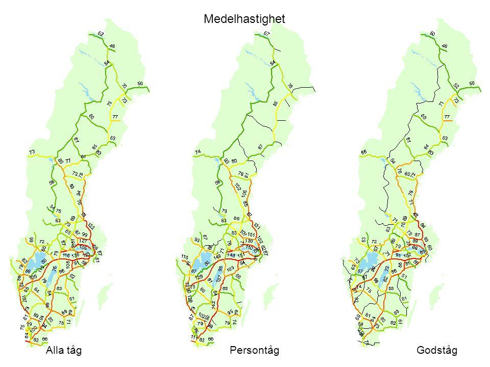 Medelhastighet Alla tåg Persontåg Godståg Variabler: