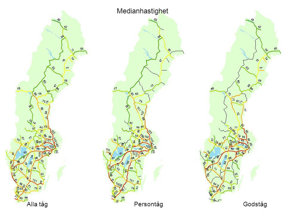 Medianhastighet Alla tåg Persontåg Godståg Variabler:
