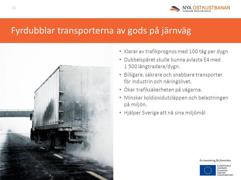 Fyrdubblar transporterna av gods på järnväg