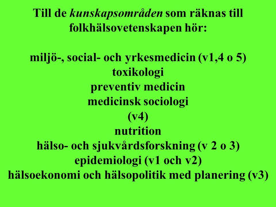Till de kunskapsområden som räknas till folkhälsovetenskapen hör: miljö-, social- och yrkesmedicin (v1,4 o 5) toxikologi preventiv medicin medicinsk sociologi (v4) nutrition hälso- och sjukvårdsforskning (v 2 o 3) epidemiologi (v1 och v2) hälsoekonomi och hälsopolitik med planering (v3)