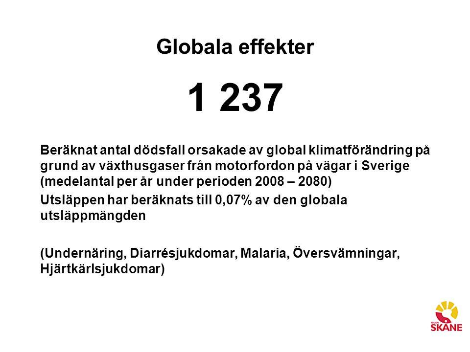 Globala effekter 1 237.