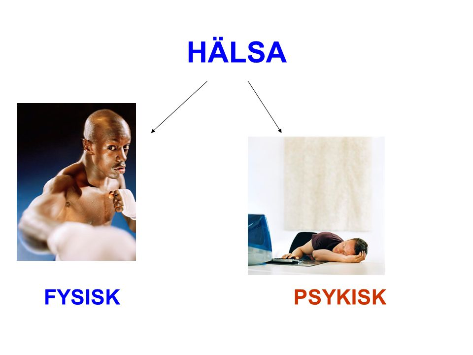 HÄLSA FYSISK PSYKISK