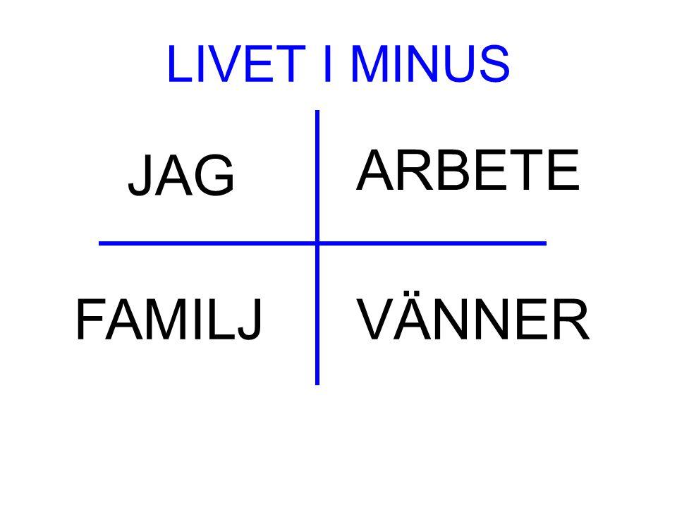 LIVET I MINUS ARBETE JAG FAMILJ VÄNNER