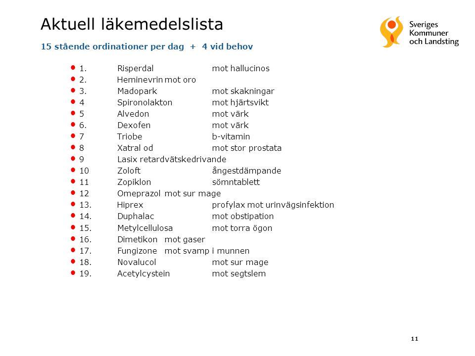 Aktuell läkemedelslista 15 stående ordinationer per dag + 4 vid behov