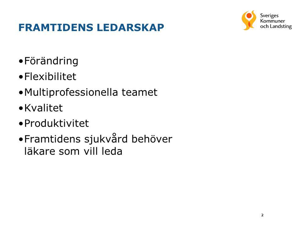 FRAMTIDENS LEDARSKAP Förändring. Flexibilitet. Multiprofessionella teamet. Kvalitet. Produktivitet.