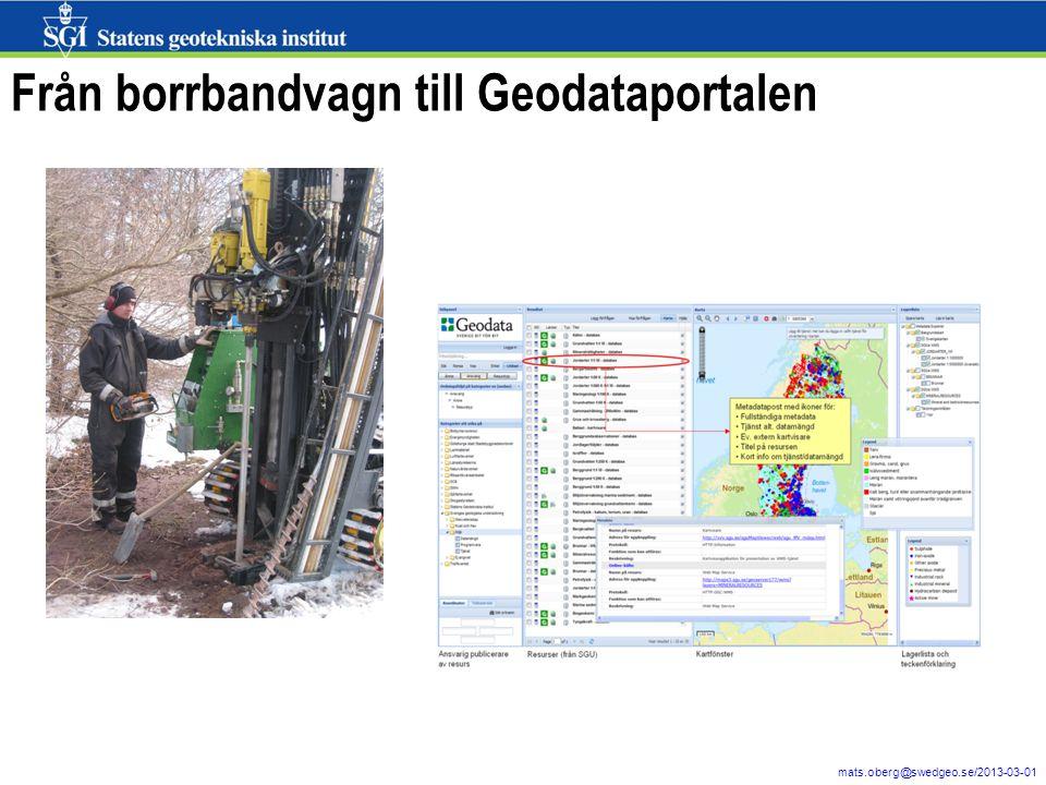 Från borrbandvagn till Geodataportalen