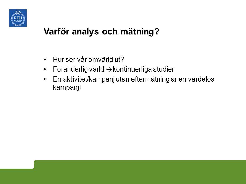 Varför analys och mätning