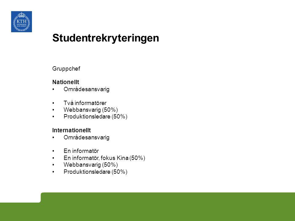 Studentrekryteringen