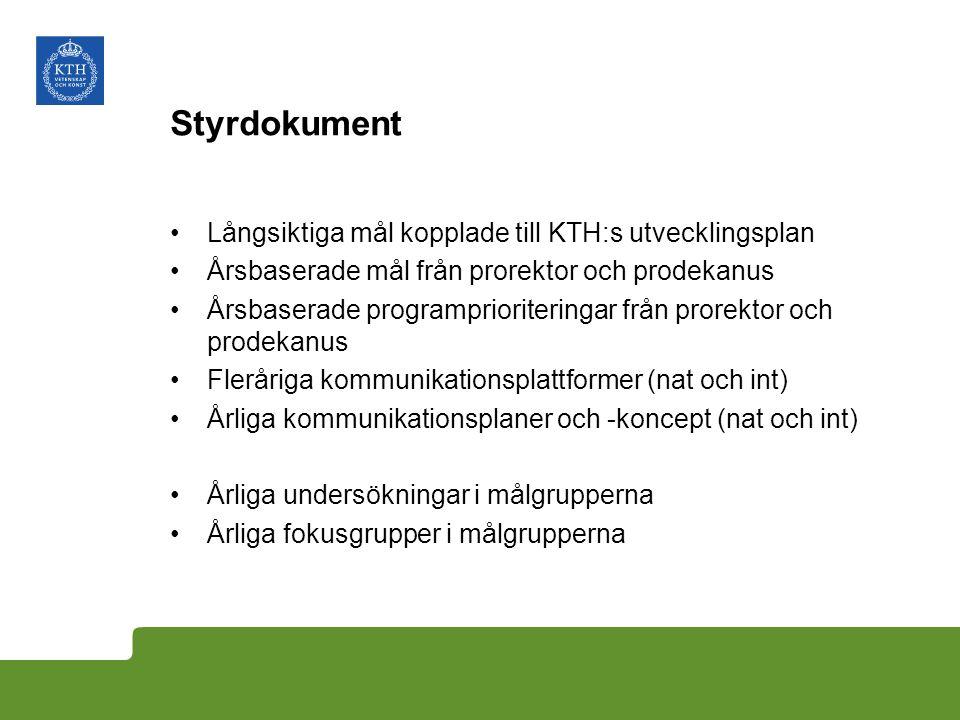 Styrdokument Långsiktiga mål kopplade till KTH:s utvecklingsplan